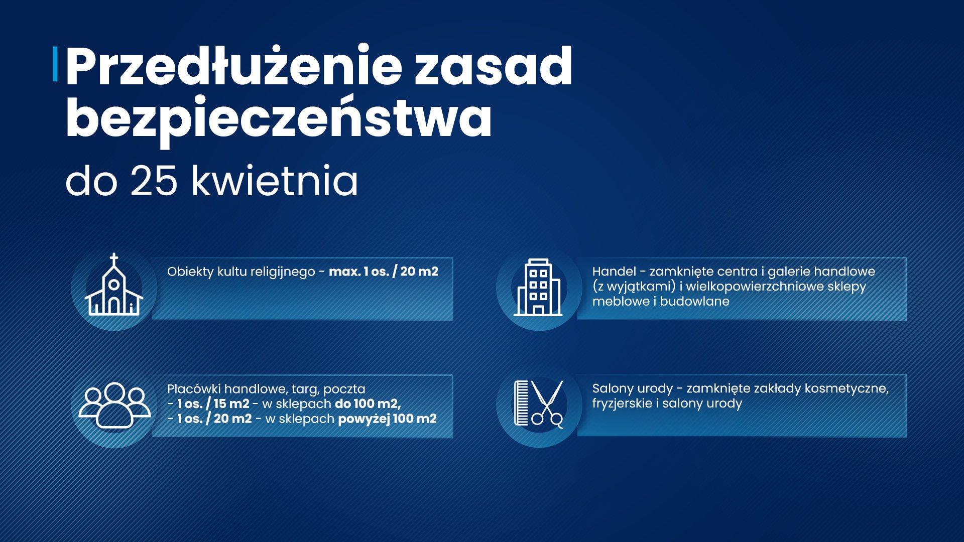Kancelaria Premiera, twitter Przedłuzamy obowiązujące zasady bezpieczeństwa
