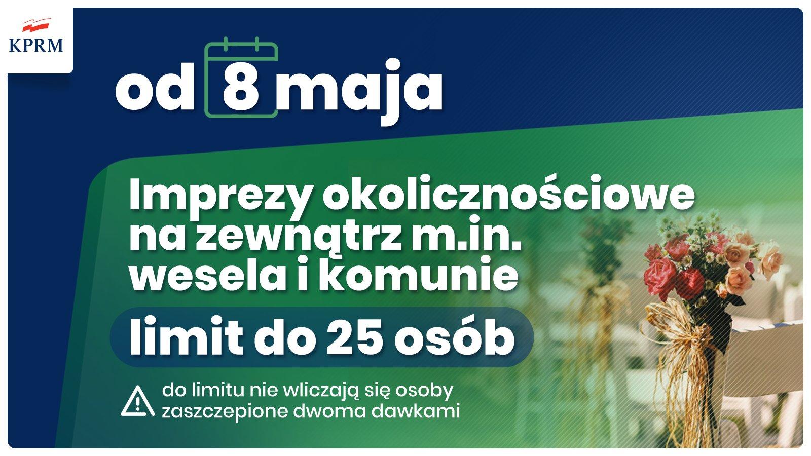 Od 8 maja można organizować imprezy okolicznościowe na zewnątrz (m. in. wesela i komunie) - limit 25 osób. Kancelaria Premiera, Twitter @PremierRP